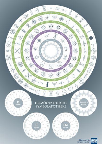 """A2-Plakat """"Homöopathische Symbolapotheke. 101 Schwingungsmittel für den Soforteinsatz"""""""