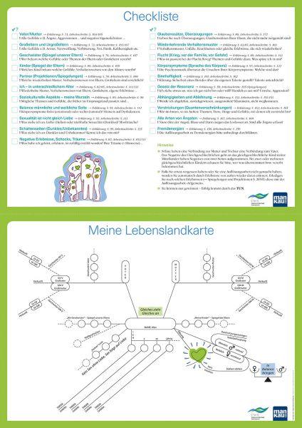 Lebenslandkarte aus dem Herz-Resonanz-Coaching (A2-Plakat)